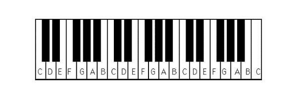 1-Hướng-dẫn-xem-ký-hiệu-phím-đàn-piano-đơn-giản-dễ-nhận-biết